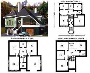 Проект №3.Небольшой дом из пеноблоков.
