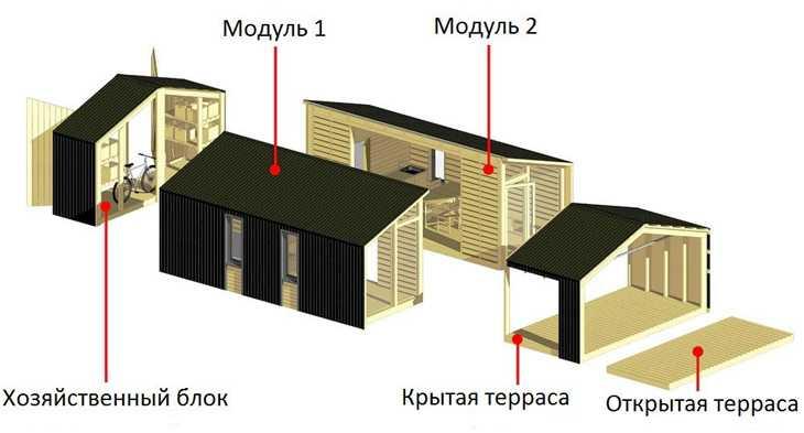 Проектирование модульных домов