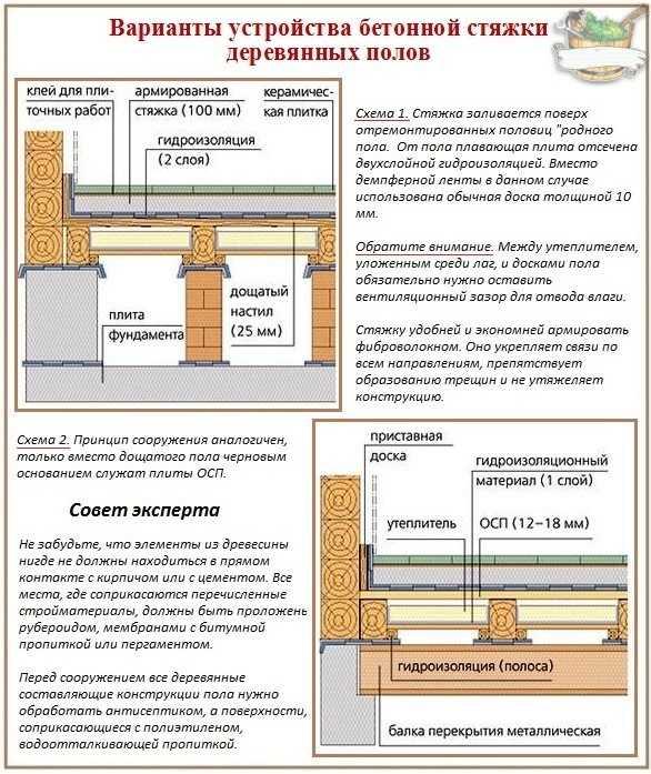 betonnaya-styazhka-na-derevyannyiy-pol