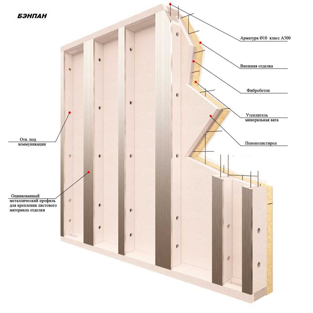 panel-benpan