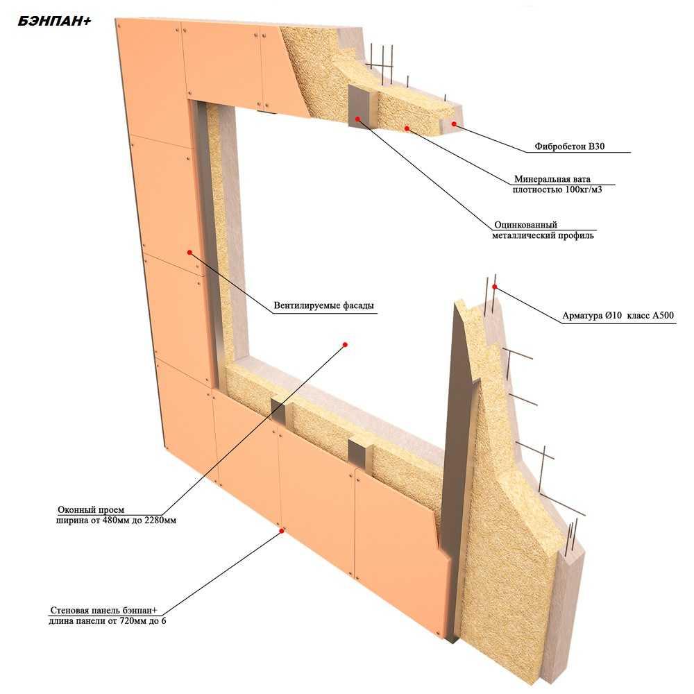 panel-benpanplus