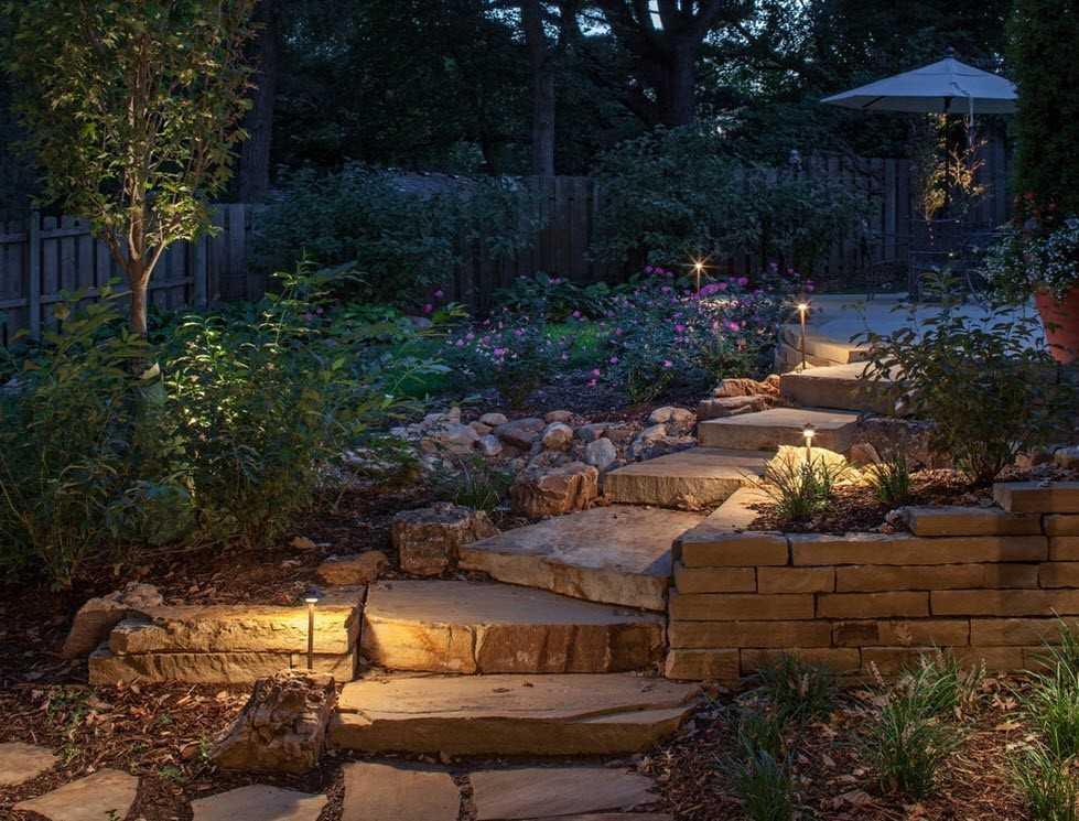 светильтники для сада