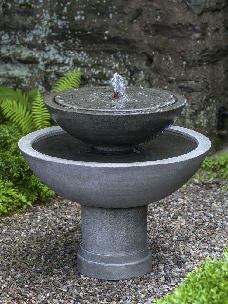 Виды дачных фонтанов